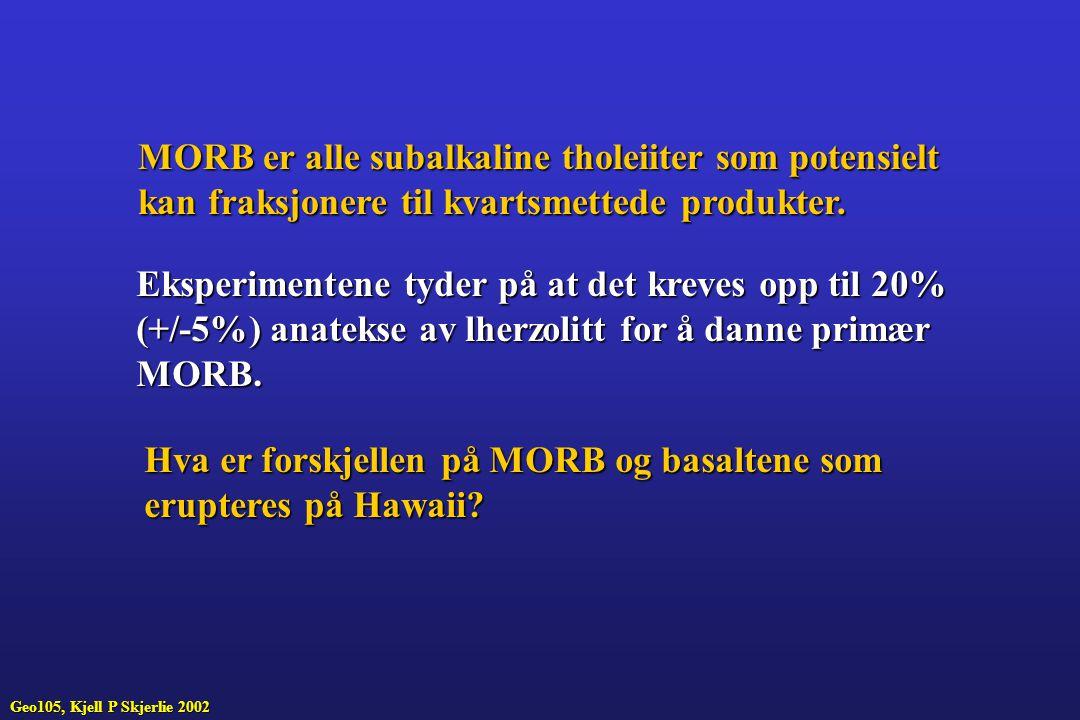 MORB er alle subalkaline tholeiiter som potensielt kan fraksjonere til kvartsmettede produkter. Eksperimentene tyder på at det kreves opp til 20% (+/-
