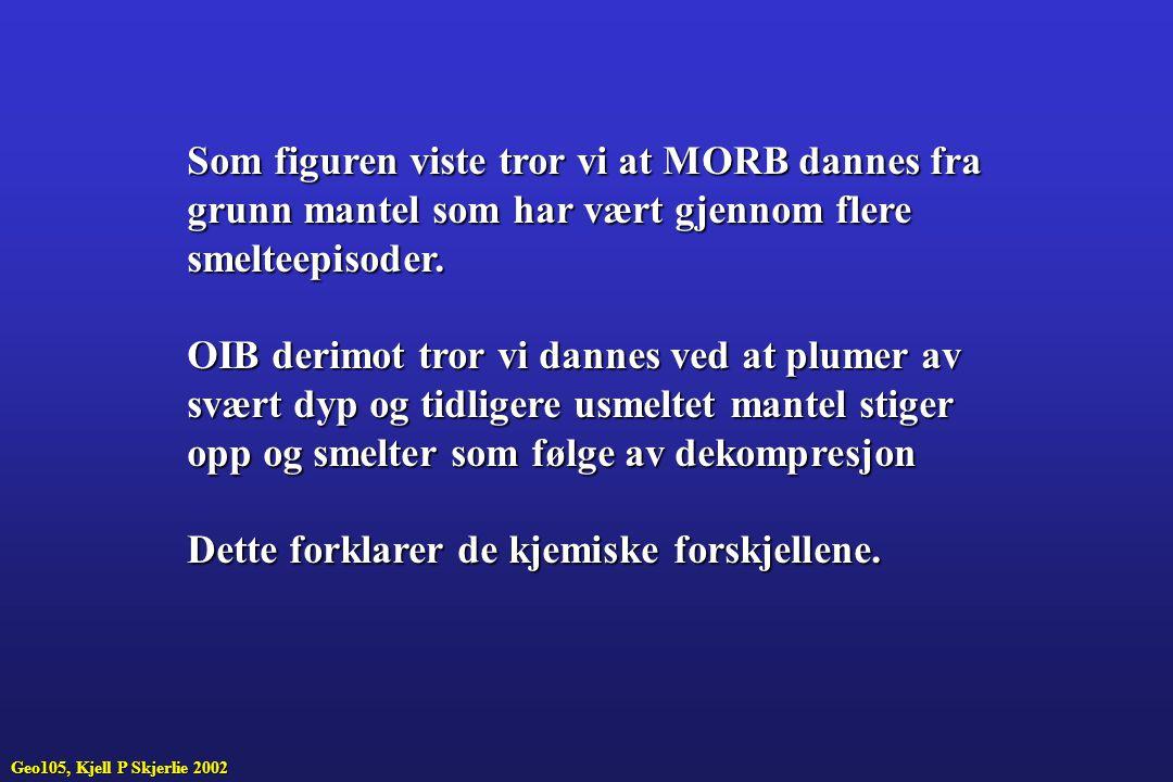 Som figuren viste tror vi at MORB dannes fra grunn mantel som har vært gjennom flere smelteepisoder. OIB derimot tror vi dannes ved at plumer av svært