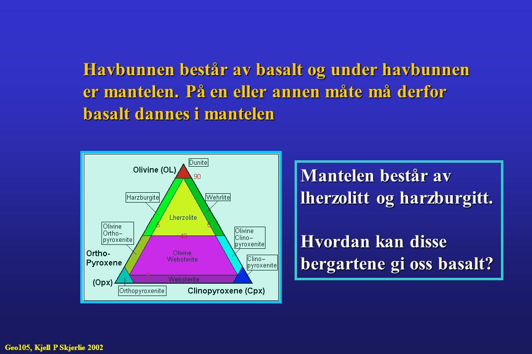 Havbunnen består av basalt og under havbunnen er mantelen. På en eller annen måte må derfor basalt dannes i mantelen Mantelen består av lherzolitt og