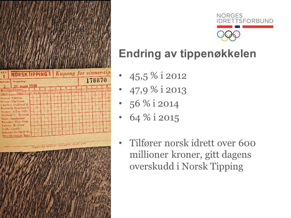 Endring av tippenøkkelen • 45,5 % i 2012 • 47,9 % i 2013 • 56 % i 2014 • 64 % i 2015 • Tilfører norsk idrett over 600 millioner kroner, gitt dagens overskudd i Norsk Tipping