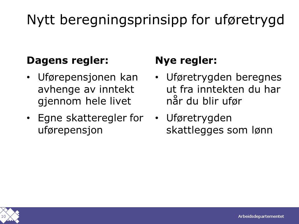 Arbeidsdepartementet Norsk mal: To innholdsdeler - Sammenlikning Nytt beregningsprinsipp for uføretrygd Dagens regler: • Uførepensjonen kan avhenge av