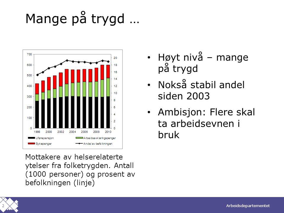 Arbeidsdepartementet Norsk mal: To innholdsdeler - Sammenlikning Mange på trygd … Mottakere av helserelaterte ytelser fra folketrygden.