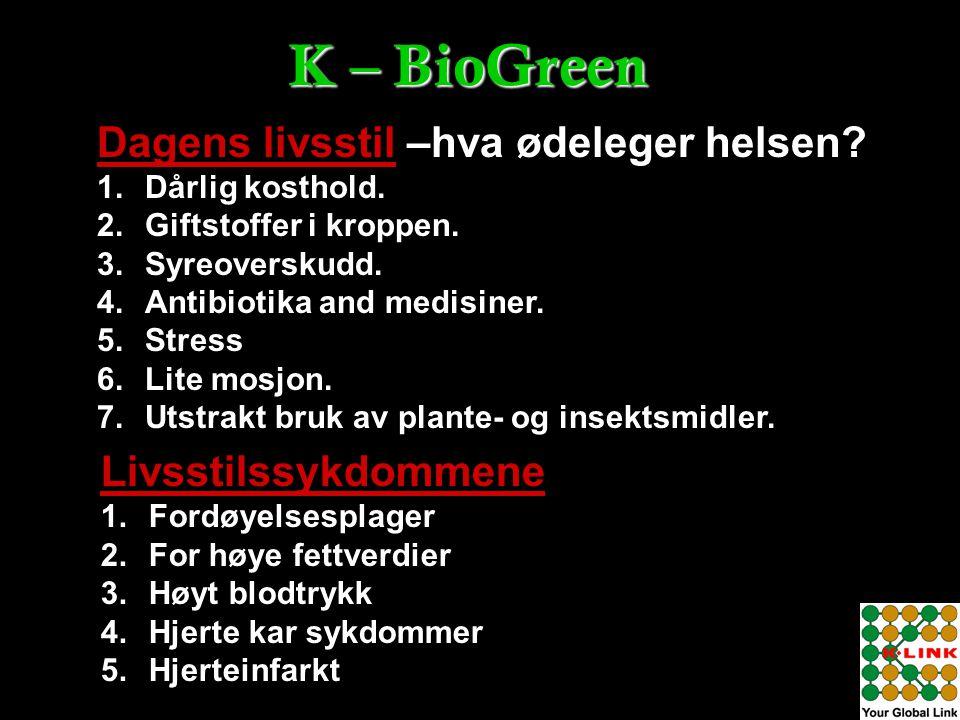 K – BioGreen Dagens livsstil –hva ødeleger helsen.