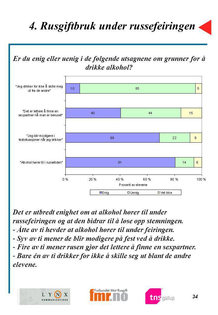 34 4. Rusgiftbruk under russefeiringen Er du enig eller uenig i de følgende utsagnene om grunner for å drikke alkohol? Det er utbredt enighet om at al