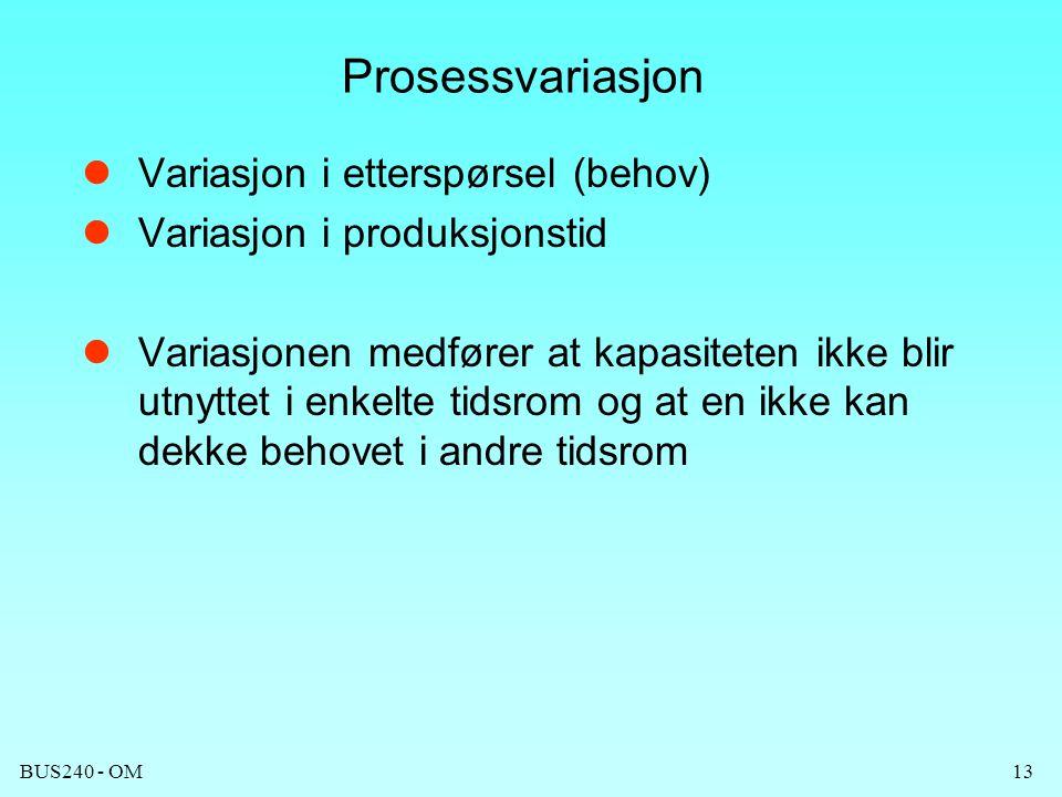 BUS240 - OM13 Prosessvariasjon  Variasjon i etterspørsel (behov)  Variasjon i produksjonstid  Variasjonen medfører at kapasiteten ikke blir utnytte