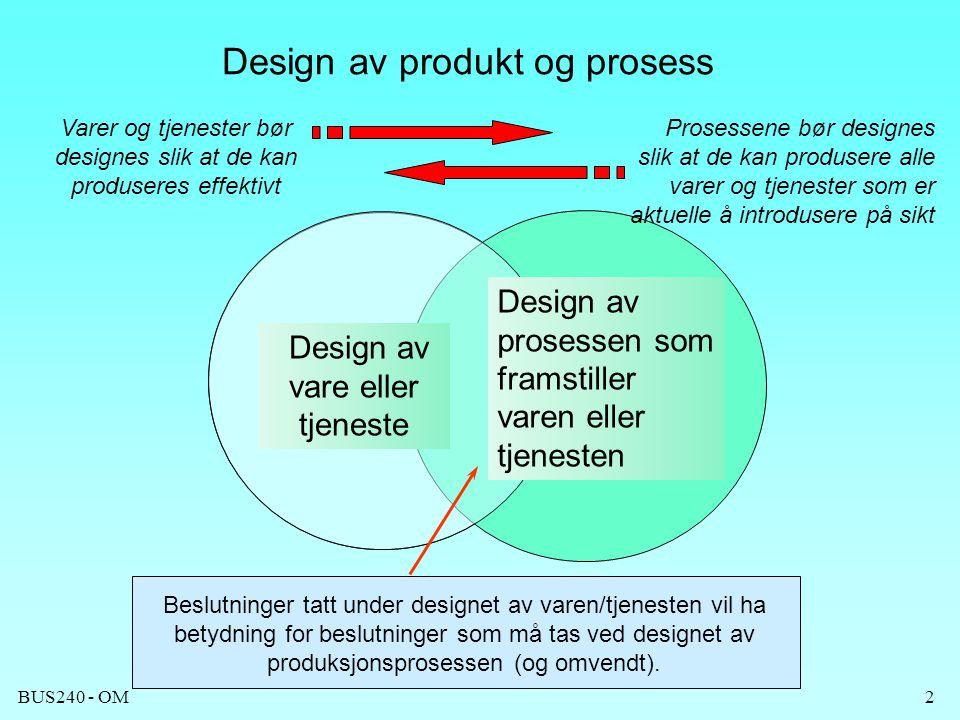 BUS240 - OM13 Prosessvariasjon  Variasjon i etterspørsel (behov)  Variasjon i produksjonstid  Variasjonen medfører at kapasiteten ikke blir utnyttet i enkelte tidsrom og at en ikke kan dekke behovet i andre tidsrom