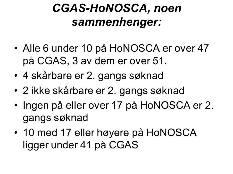 CGAS-HoNOSCA, noen sammenhenger: •Alle 6 under 10 på HoNOSCA er over 47 på CGAS, 3 av dem er over 51. •4 skårbare er 2. gangs søknad •2 ikke skårbare