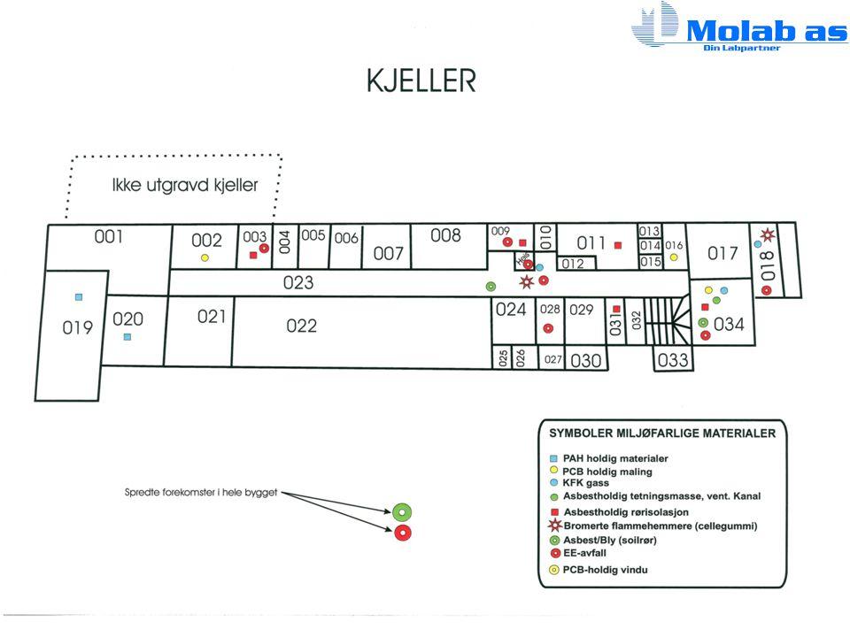 Rom: 016, 017, 019, 020, 021, 021b, 021c, 026-033 Merknader asbest: Alle takplater inneholder Gulvfliser i 021 ASBEST Ok 2 Merknader PCB: 021 og 026 har samme maling på gulv, behandles som farlig avfall Merknader Div.
