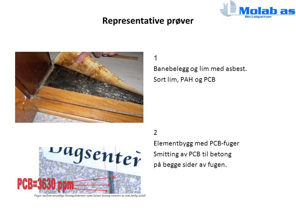 Representative prøver 1 Banebelegg og lim med asbest. Sort lim, PAH og PCB 2 Elementbygg med PCB-fuger Smitting av PCB til betong på begge sider av fu
