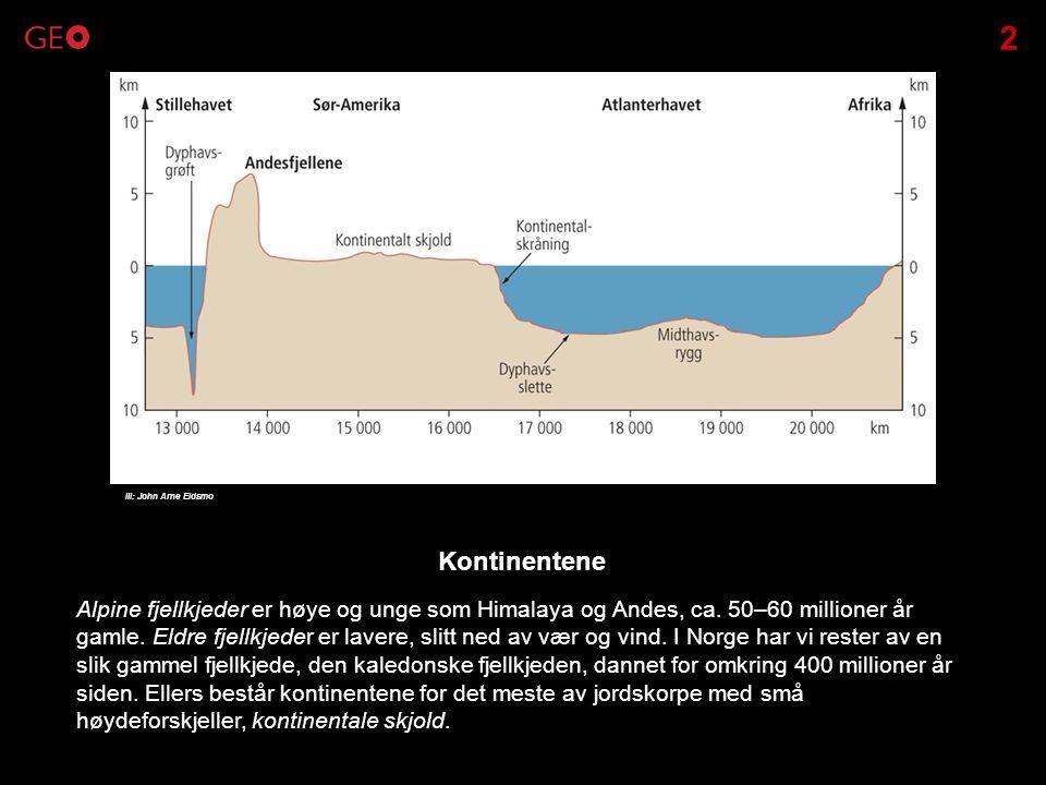 Alpine fjellkjeder er høye og unge som Himalaya og Andes, ca. 50–60 millioner år gamle. Eldre fjellkjeder er lavere, slitt ned av vær og vind. I Norge