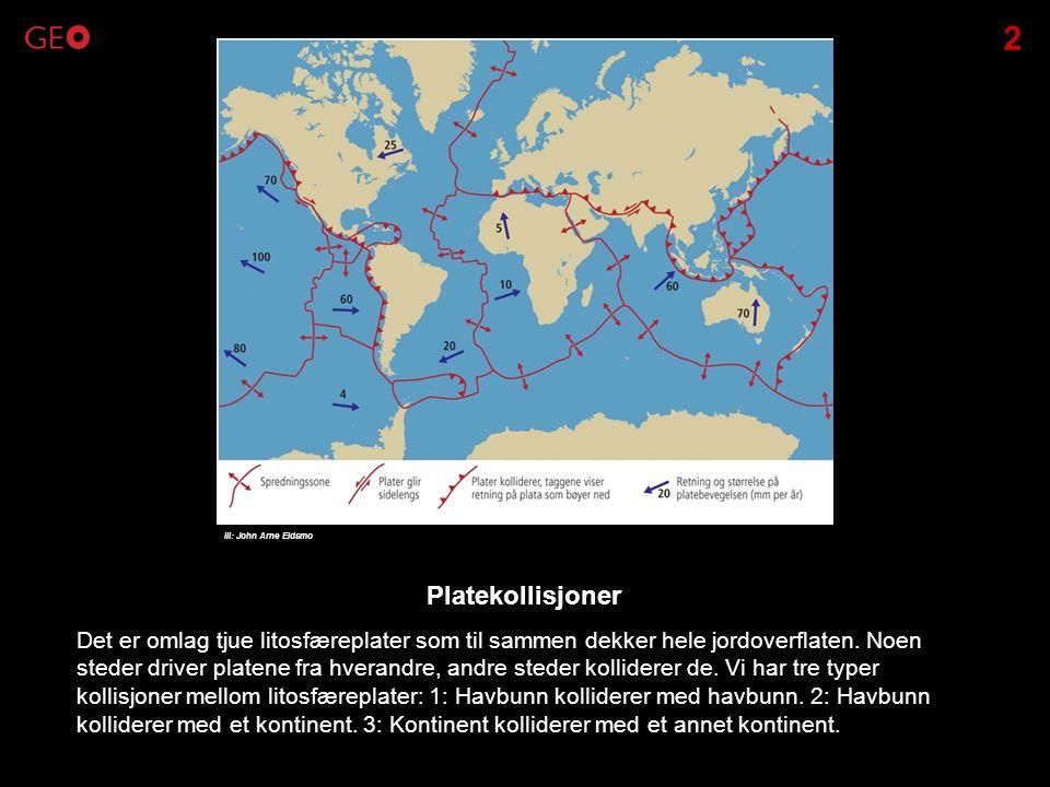 Det er omlag tjue litosfæreplater som til sammen dekker hele jordoverflaten. Noen steder driver platene fra hverandre, andre steder kolliderer de. Vi
