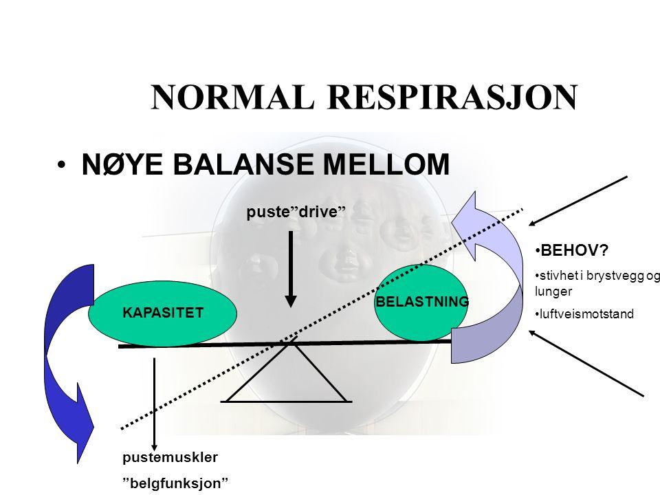 """NORMAL RESPIRASJON •NØYE BALANSE MELLOM KAPASITET BELASTNING •BEHOV? •stivhet i brystvegg og lunger •luftveismotstand pustemuskler """"belgfunksjon"""" pust"""