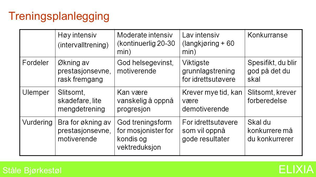 Treningsplanlegging Ståle Bjørkestøl ELIXIA Høy intensiv (intervalltrening) Moderate intensiv (kontinuerlig 20-30 min) Lav intensiv (langkjøring + 60