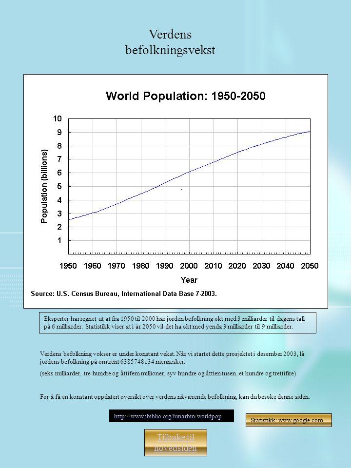 Verdens befolkning vokser er under konstant vekst. Når vi startet dette prosjektet i desember 2003, lå jordens befolkning på omtrent 6385748134 mennes