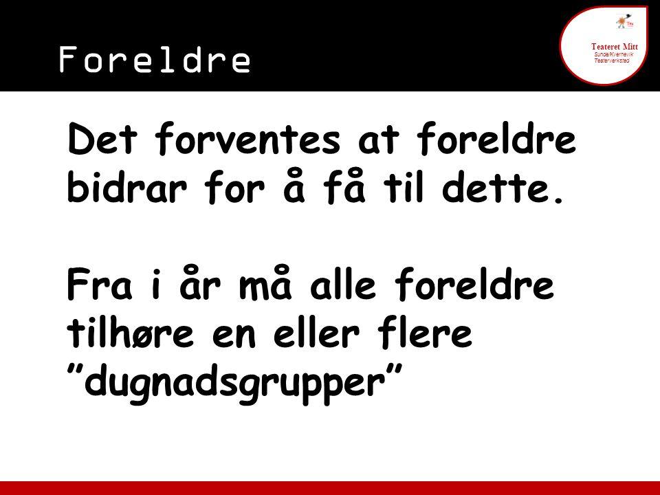 Foreldre engasjement 6 Teateret Mitt Sunde/Kvernevik Teaterverksted § 1.