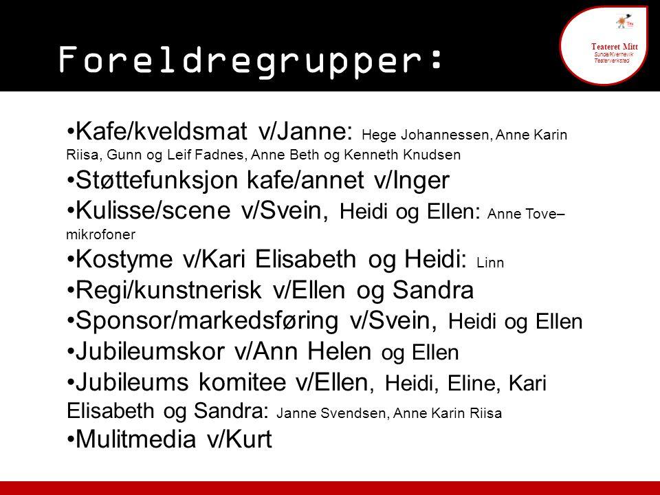 Foreldregrupper: 6 Teateret Mitt Sunde/Kvernevik Teaterverksted •Kafe/kveldsmat v/Janne: Hege Johannessen, Anne Karin Riisa, Gunn og Leif Fadnes, Anne