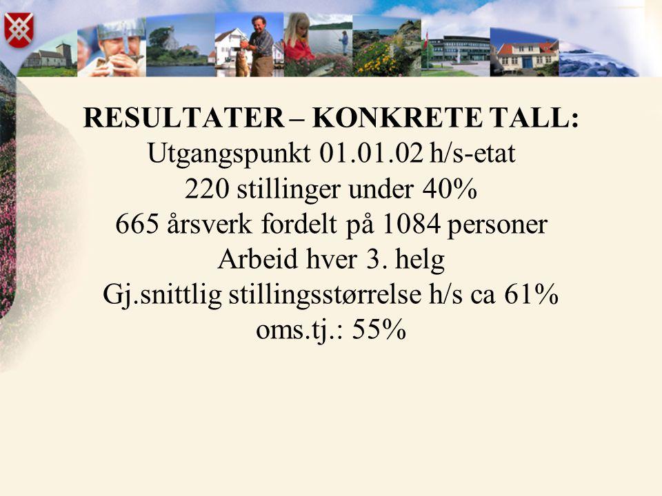 RESULTATER – KONKRETE TALL: Utgangspunkt 01.01.02 h/s-etat 220 stillinger under 40% 665 årsverk fordelt på 1084 personer Arbeid hver 3. helg Gj.snittl