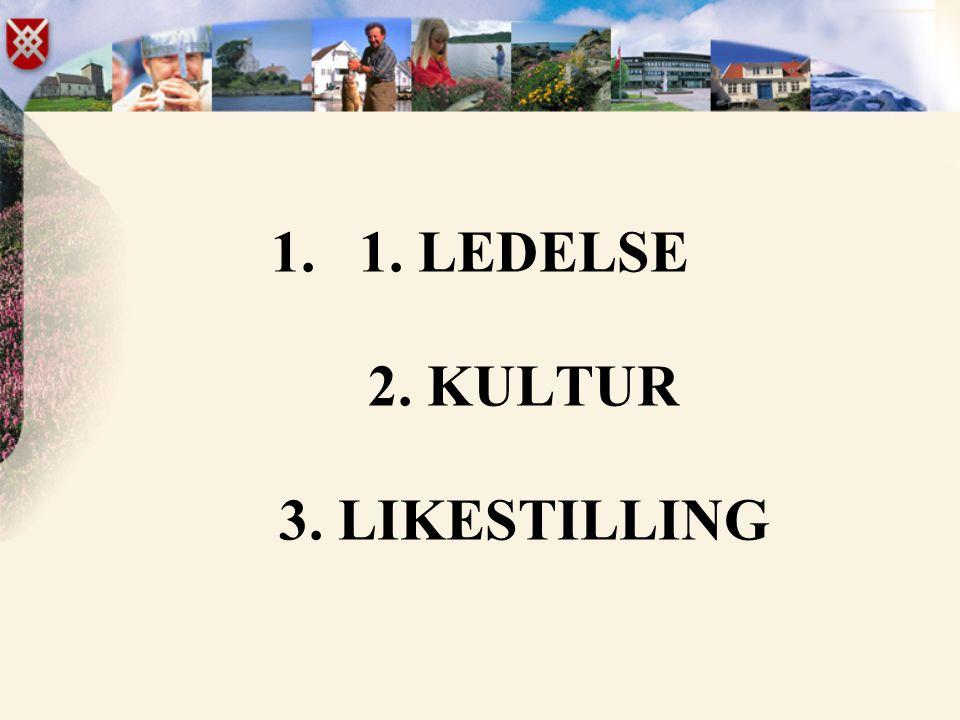 1.1. LEDELSE 2. KULTUR 3. LIKESTILLING