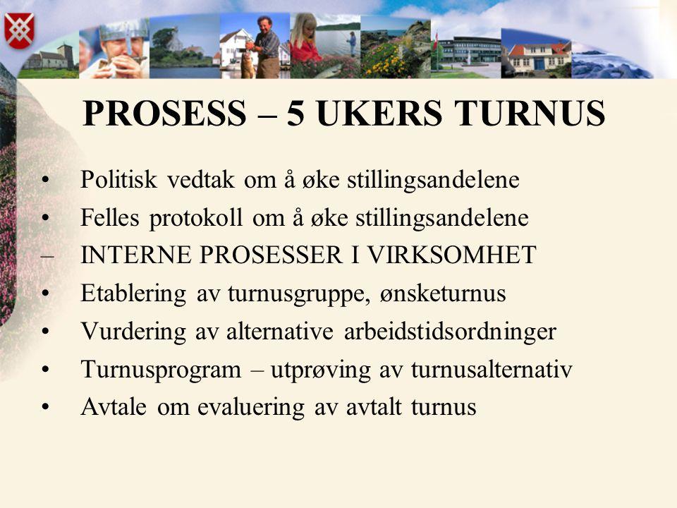 PROSESS – 5 UKERS TURNUS •Politisk vedtak om å øke stillingsandelene •Felles protokoll om å øke stillingsandelene –INTERNE PROSESSER I VIRKSOMHET •Eta