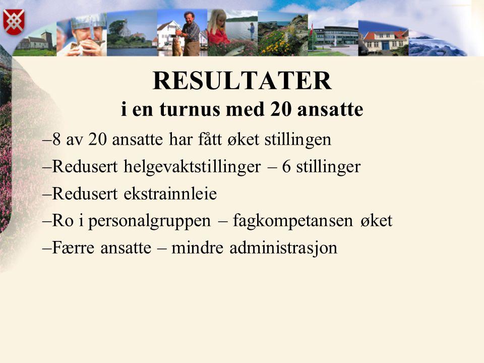 RESULTATER i en turnus med 20 ansatte –8 av 20 ansatte har fått øket stillingen –Redusert helgevaktstillinger – 6 stillinger –Redusert ekstrainnleie –