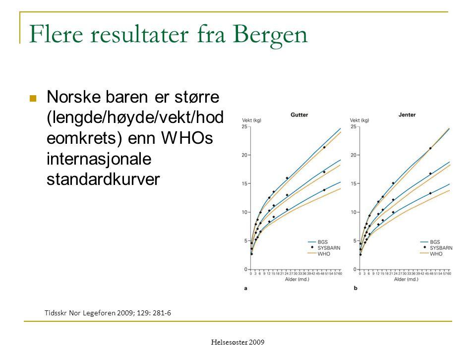 Helsesøster 2009 Flere resultater fra Bergen  Norske baren er større (lengde/høyde/vekt/hod eomkrets) enn WHOs internasjonale standardkurver Tidsskr