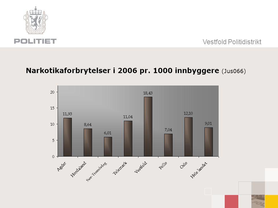 Vestfold Politidistrikt Narkotikaforbrytelser i 2006 pr. 1000 innbyggere (Jus066)