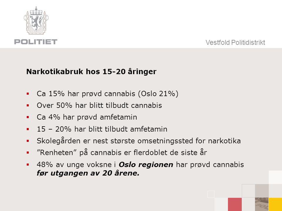Narkotikabruk hos 15-20 åringer  Ca 15% har prøvd cannabis (Oslo 21%)  Over 50% har blitt tilbudt cannabis  Ca 4% har prøvd amfetamin  15 – 20% ha