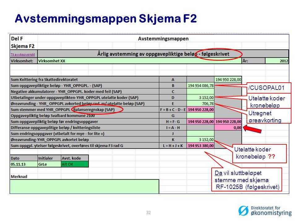 Avstemmingsmappen Skjema F2 /CUSOPAL01 Utelatte koder nkronebeløp Utregnet føreavkorting Utelatte koder nkronebeløp ?? Da vil sluttbeløpet sstemme med