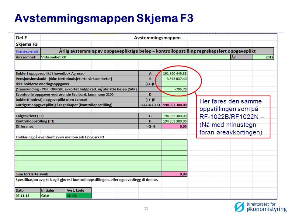 Avstemmingsmappen Skjema F3 Her føres den samme oppstillingen som på RF-1022B/RF1022N – (Nå med minustegn foran øreavkortingen) 33