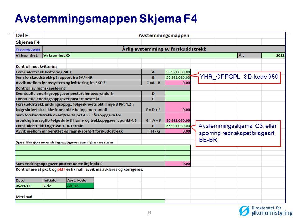 Avstemmingsmappen Skjema F4 YHR_OPPGPL SD-kode 950 Avstemmingsskjema C3, eller sspørring regnskapet bilagsart sBE-BR 34