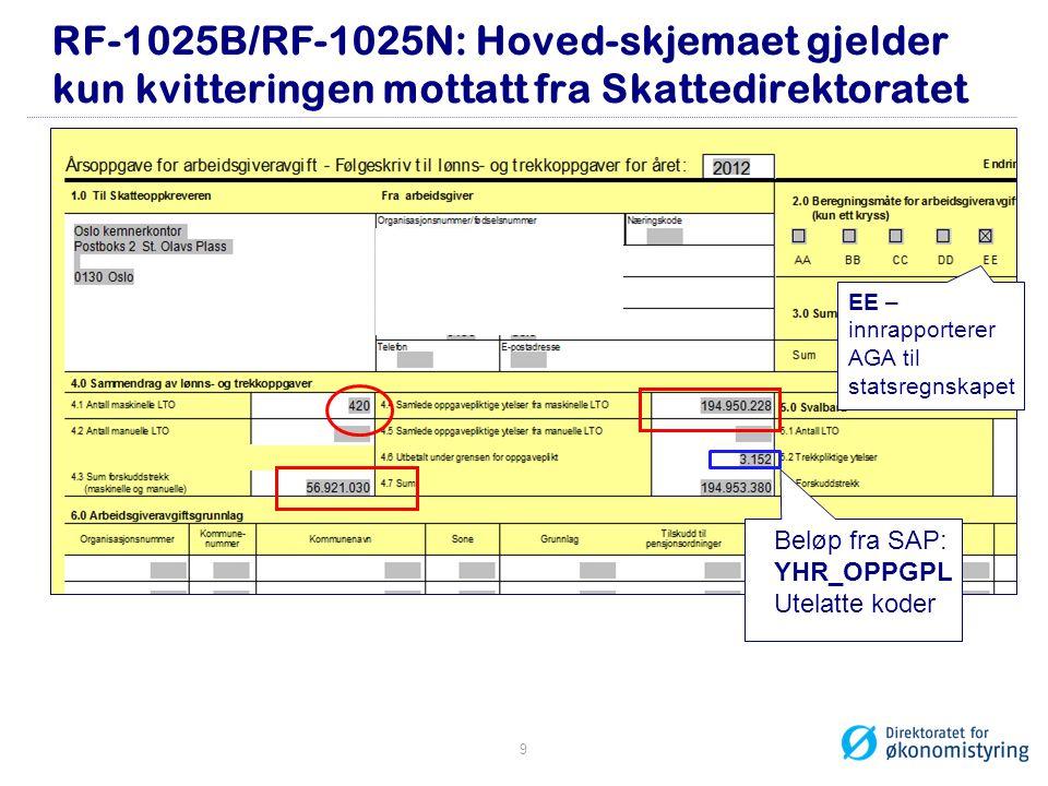 RF-1025B/RF-1025N: Hoved-skjemaet gjelder kun kvitteringen mottatt fra Skattedirektoratet Beløp fra SAP: YHR_OPPGPL Utelatte koder EE – innrapporterer