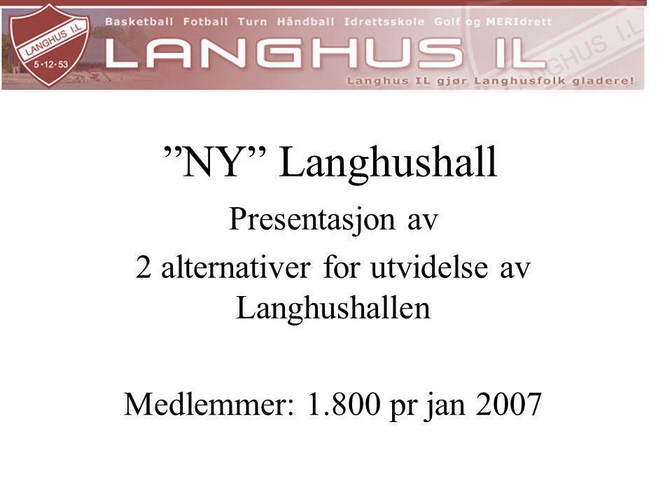 """""""NY"""" Langhushall Presentasjon av 2 alternativer for utvidelse av Langhushallen Medlemmer: 1.800 pr jan 2007"""