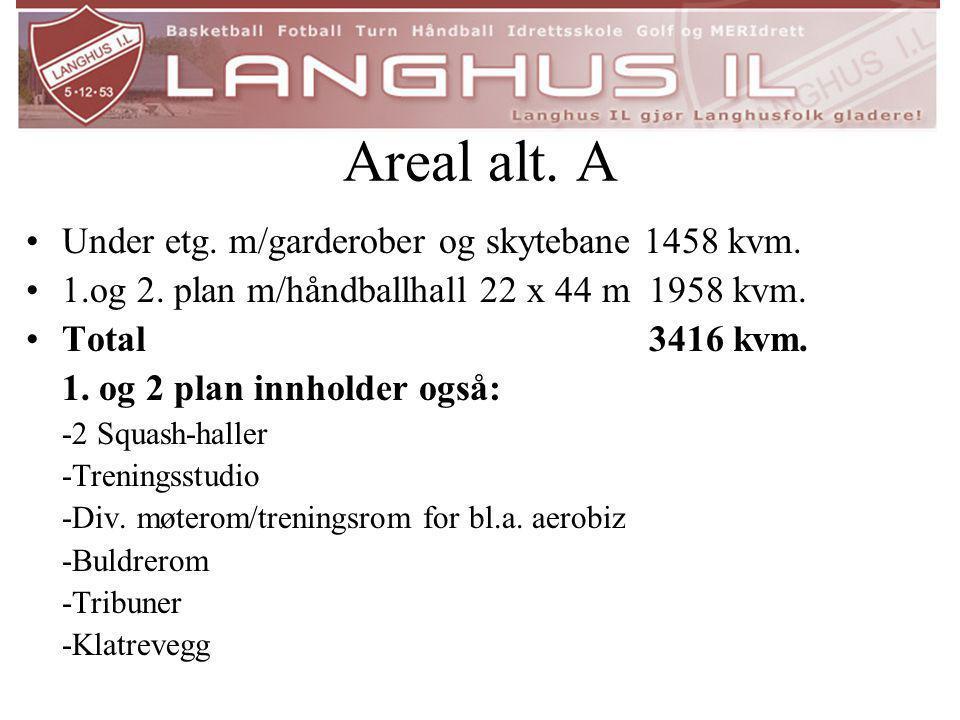 Areal alt. A •Under etg. m/garderober og skytebane 1458 kvm. •1.og 2. plan m/håndballhall 22 x 44 m 1958 kvm. •Total 3416 kvm. 1. og 2 plan innholder