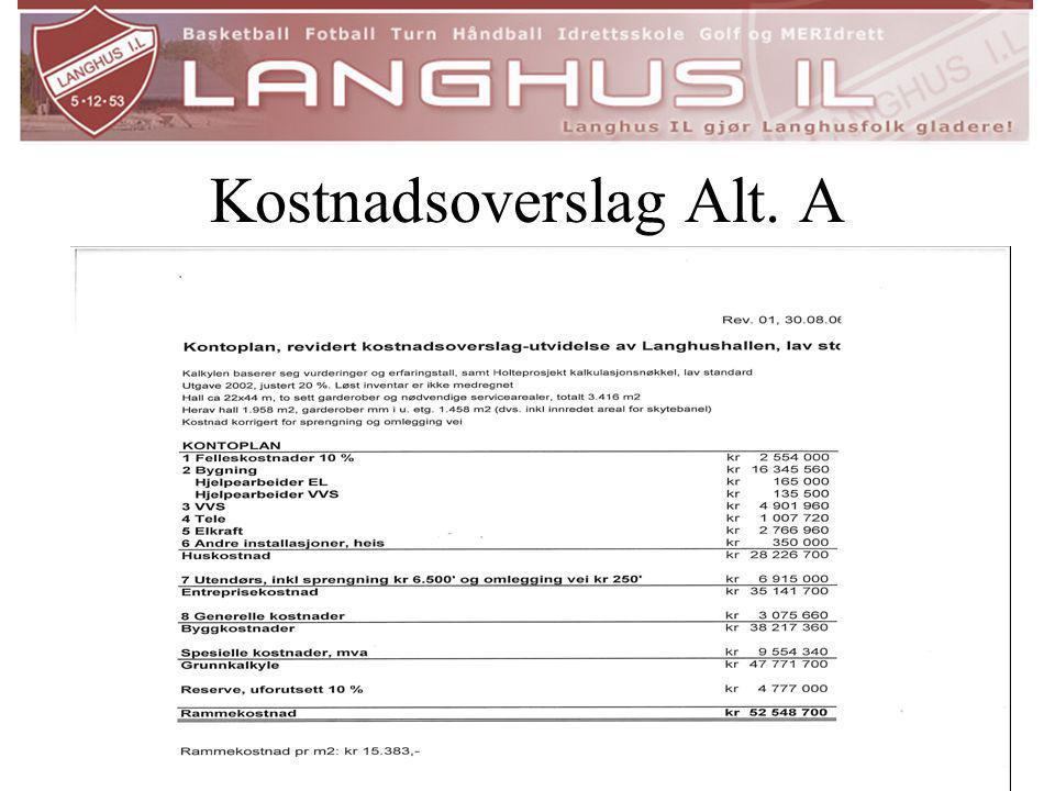 Kostnadsoverslag Alt. A