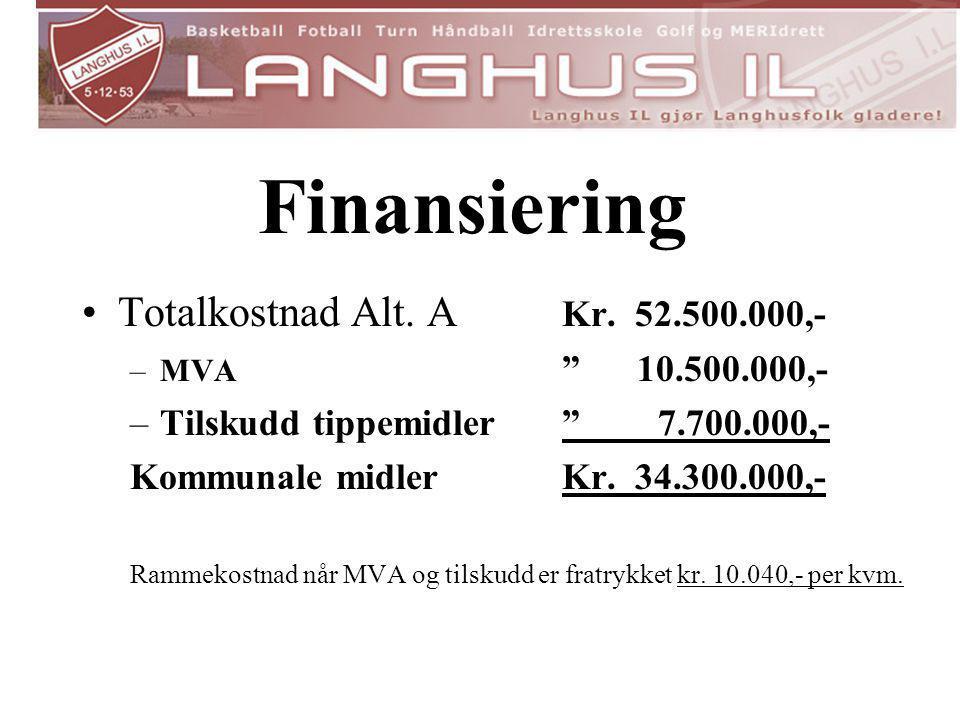 "Finansiering •Totalkostnad Alt. A Kr. 52.500.000,- –MVA "" 10.500.000,- –Tilskudd tippemidler""7.700.000,- Kommunale midlerKr. 34.300.000,- Rammekostnad"