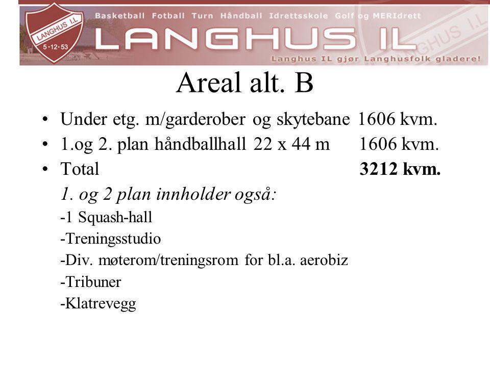 Areal alt. B •Under etg. m/garderober og skytebane 1606 kvm. •1.og 2. plan håndballhall 22 x 44 m 1606 kvm. •Total 3212 kvm. 1. og 2 plan innholder og