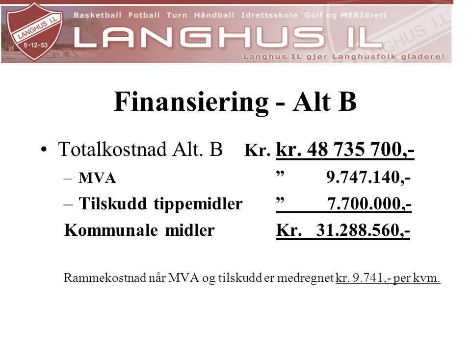 """Finansiering - Alt B •Totalkostnad Alt. B Kr. kr. 48 735 700,- –MVA """" 9.747.140,- –Tilskudd tippemidler"""" 7.700.000,- Kommunale midlerKr. 31.288.560,-"""
