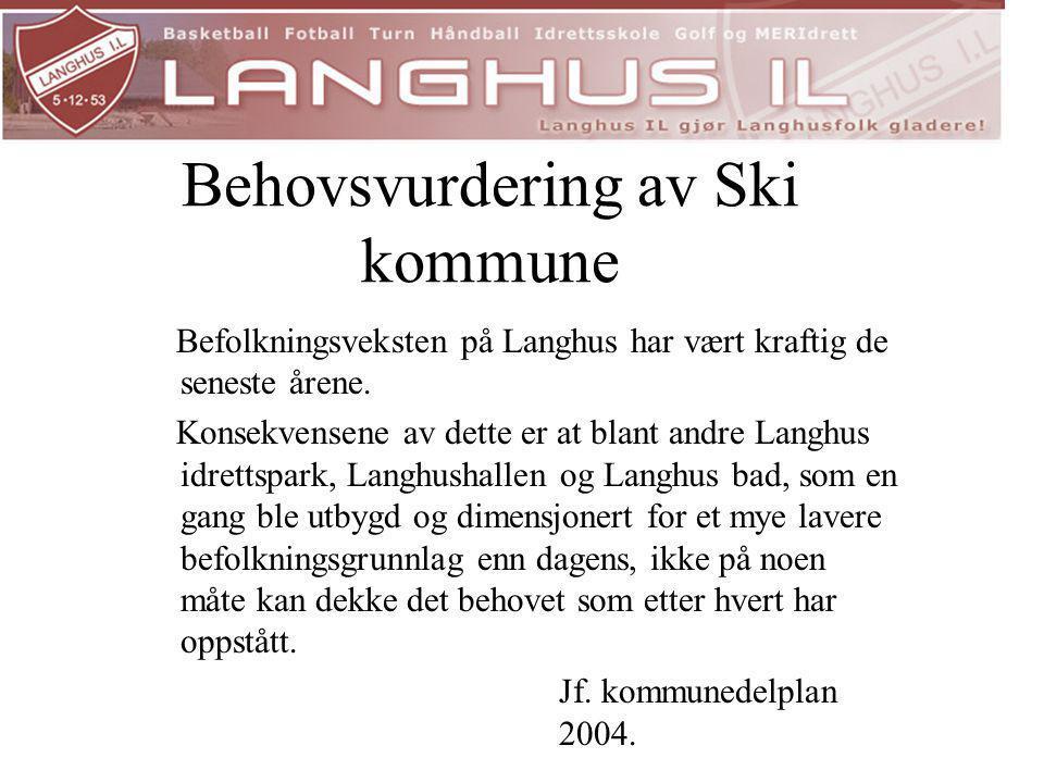 Behovsvurdering av Ski kommune Befolkningsveksten på Langhus har vært kraftig de seneste årene. Konsekvensene av dette er at blant andre Langhus idret