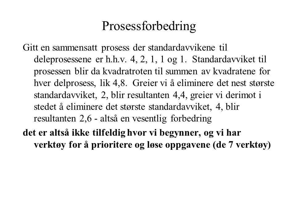 Prosessforbedring Gitt en sammensatt prosess der standardavvikene til deleprosessene er h.h.v. 4, 2, 1, 1 og 1. Standardavviket til prosessen blir da