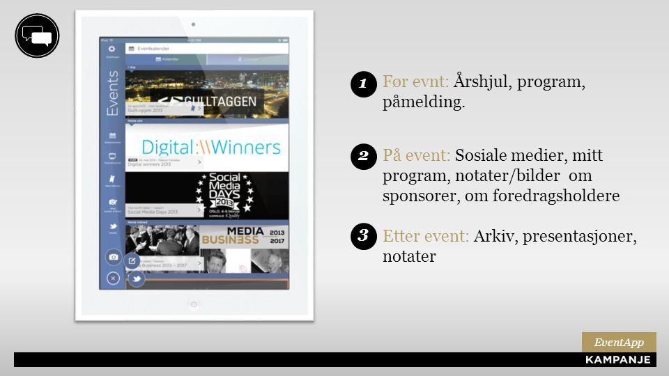 Etter event: Arkiv, presentasjoner, notater 3 På event: Sosiale medier, mitt program, notater/bilder om sponsorer, om foredragsholdere 2 Før evnt: Års