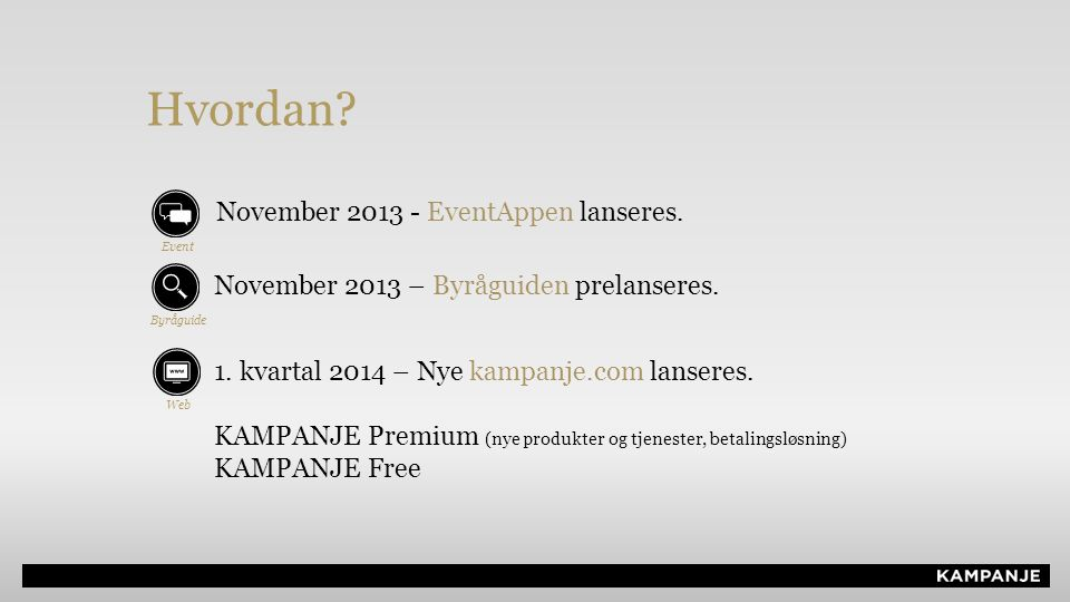 Hvordan? 1. kvartal 2014 – Nye kampanje.com lanseres. KAMPANJE Premium (nye produkter og tjenester, betalingsløsning) KAMPANJE Free Web Event November