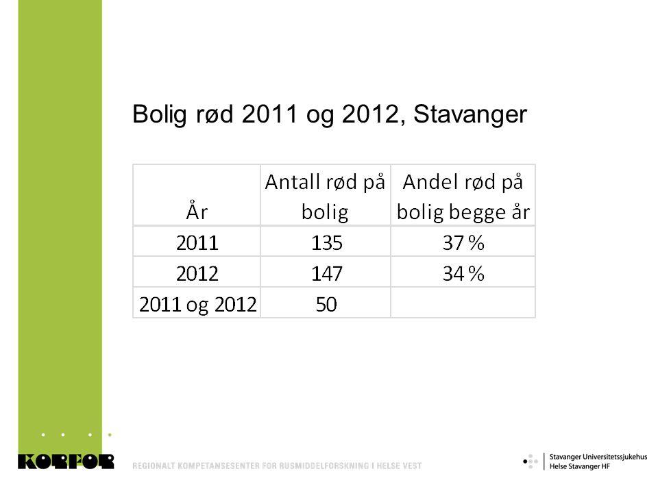 Bolig rød 2011 og 2012, Stavanger