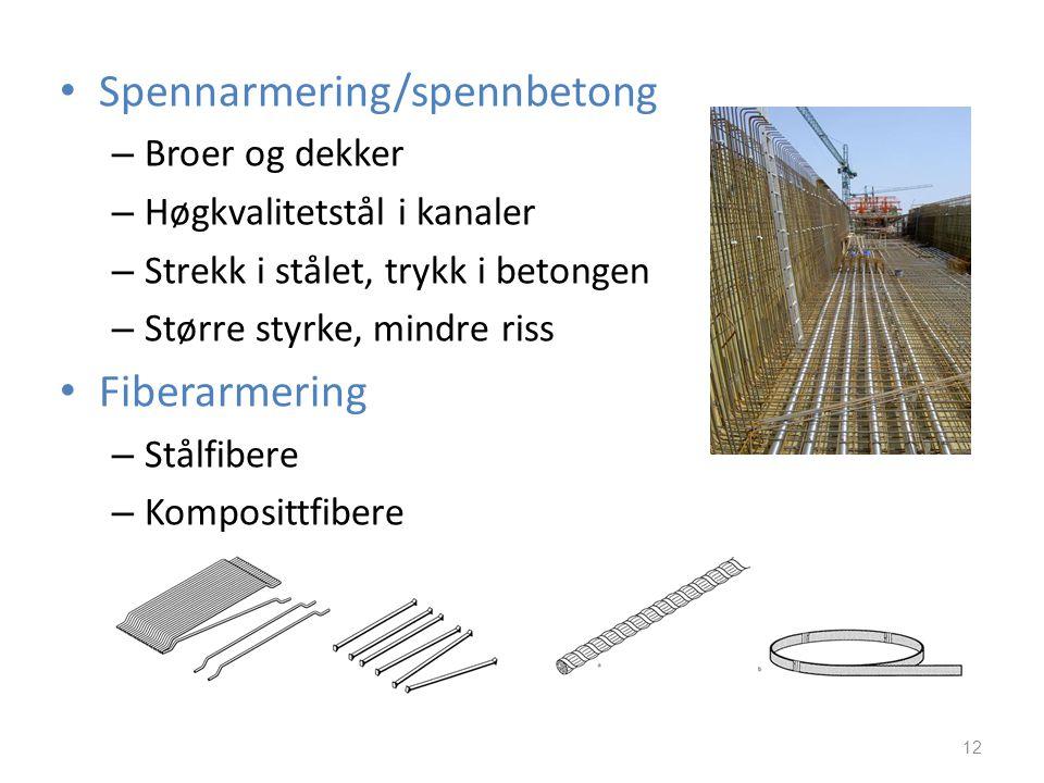 • Spennarmering/spennbetong – Broer og dekker – Høgkvalitetstål i kanaler – Strekk i stålet, trykk i betongen – Større styrke, mindre riss • Fiberarme