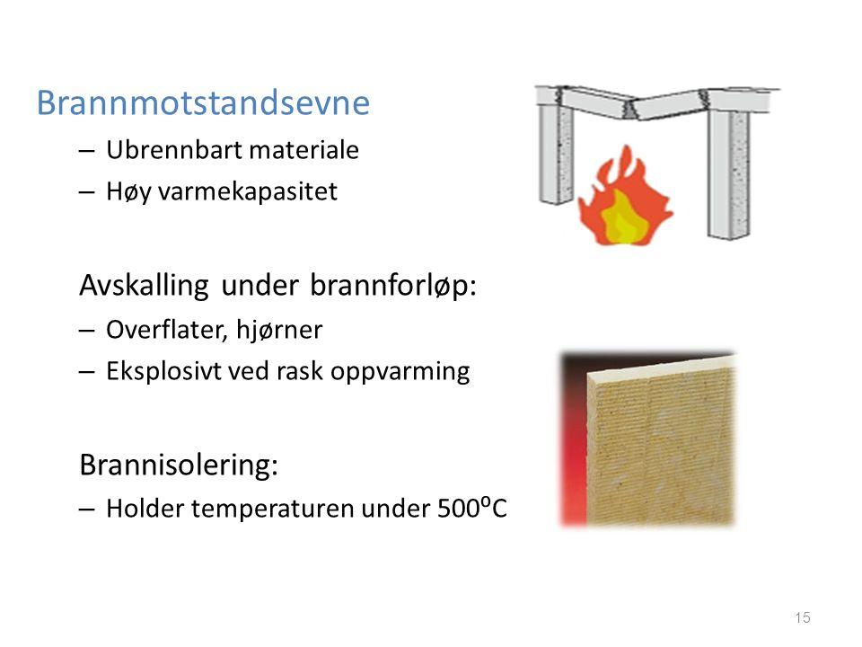 Brannmotstandsevne – Ubrennbart materiale – Høy varmekapasitet Avskalling under brannforløp: – Overflater, hjørner – Eksplosivt ved rask oppvarming Br