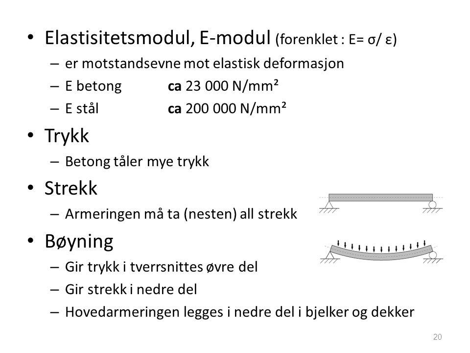 20 • Elastisitetsmodul, E-modul (forenklet : E= σ/ ε) – er motstandsevne mot elastisk deformasjon – E betong ca 23 000 N/mm² – E stål ca 200 000 N/mm²