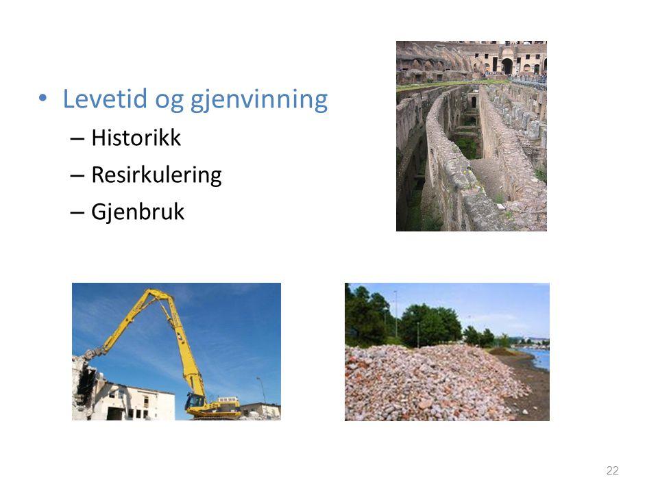• Levetid og gjenvinning – Historikk – Resirkulering – Gjenbruk 22