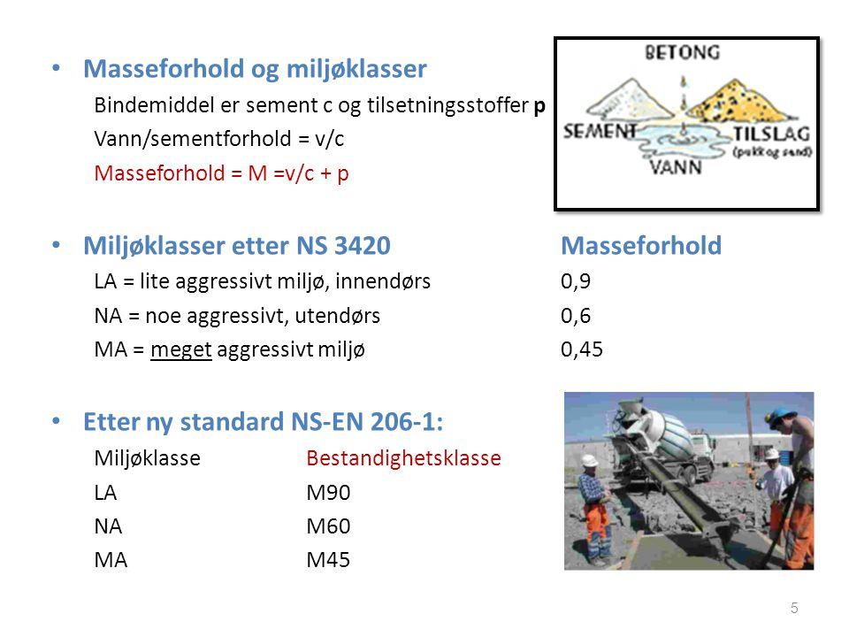 • Masseforhold og miljøklasser Bindemiddel er sement c og tilsetningsstoffer p Vann/sementforhold = v/c Masseforhold = M =v/c + p • Miljøklasser etter
