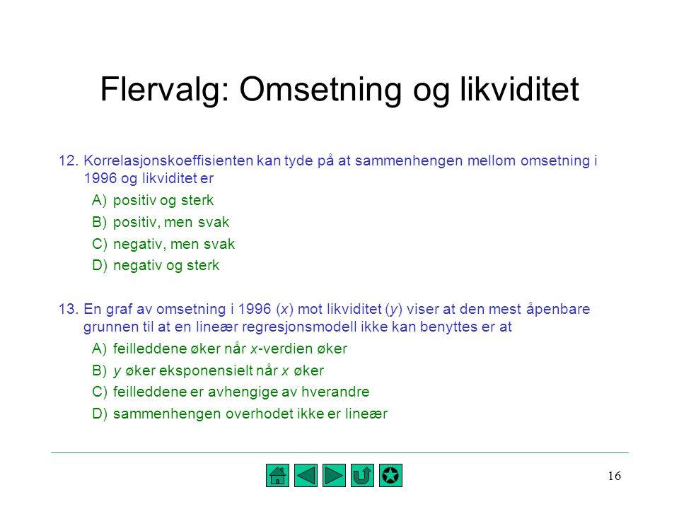 16 Flervalg: Omsetning og likviditet 12. Korrelasjonskoeffisienten kan tyde på at sammenhengen mellom omsetning i 1996 og likviditet er A)positiv og s