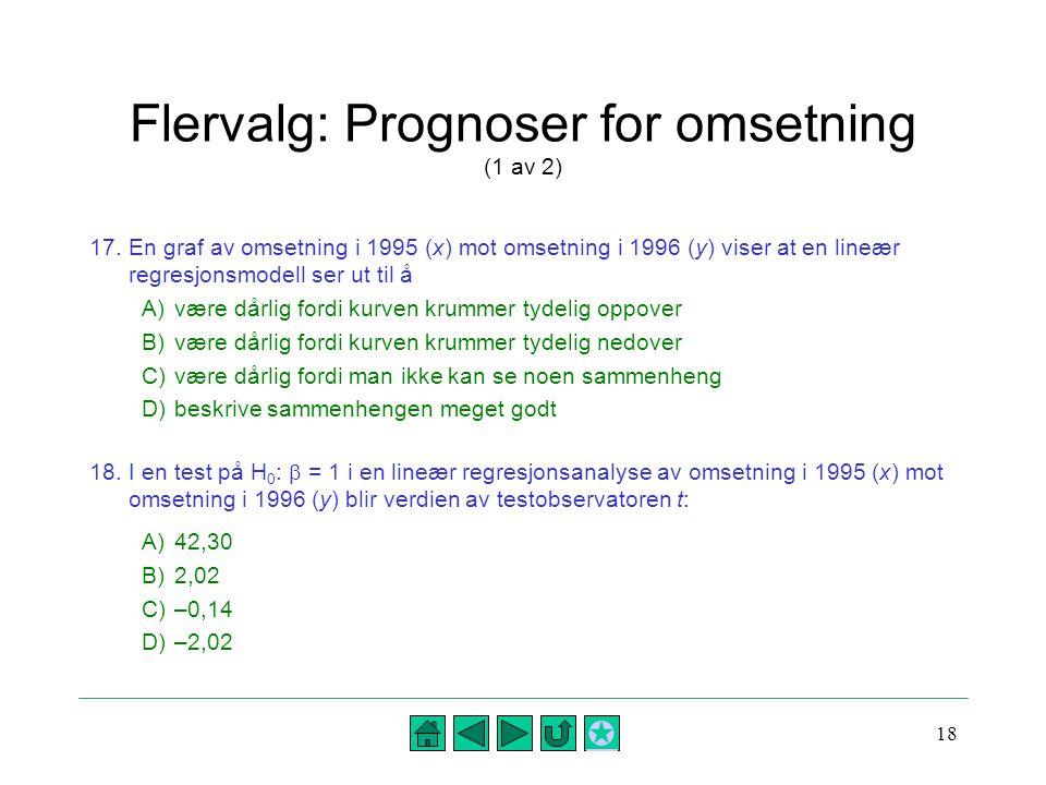 18 Flervalg: Prognoser for omsetning (1 av 2) 17.En graf av omsetning i 1995 (x) mot omsetning i 1996 (y) viser at en lineær regresjonsmodell ser ut t