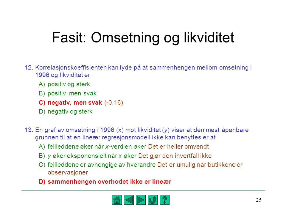 25 Fasit: Omsetning og likviditet 12. Korrelasjonskoeffisienten kan tyde på at sammenhengen mellom omsetning i 1996 og likviditet er A)positiv og ster